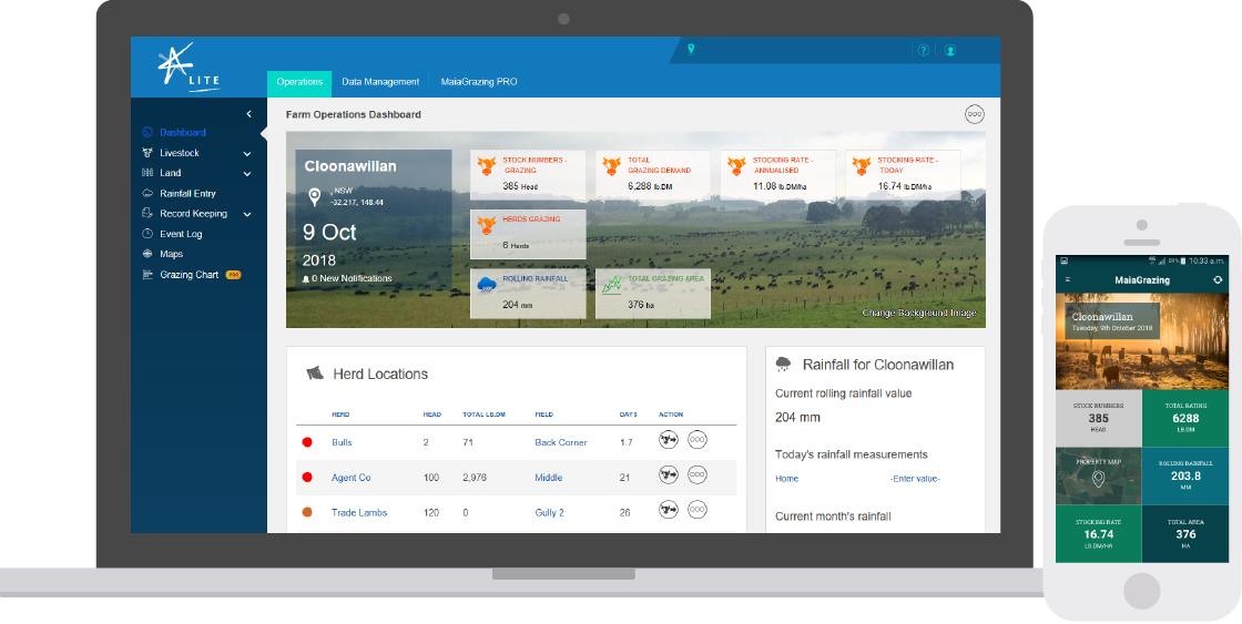 Grazing Management Software Dashboard