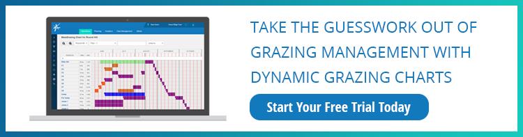 MaiaGrazing Pro Dynamic Grazing Charts