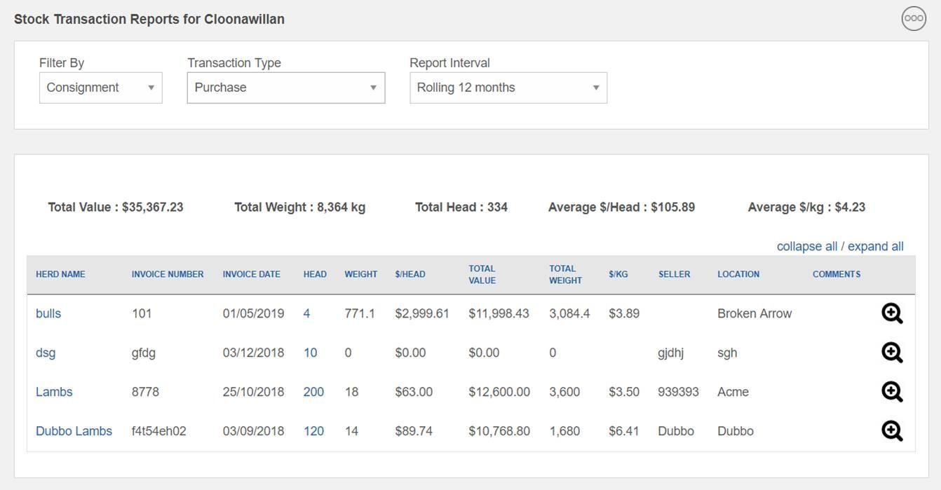 Stock Transaction Report
