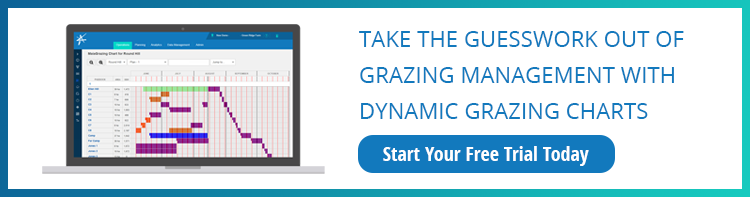 Take the guess work out of grazing management
